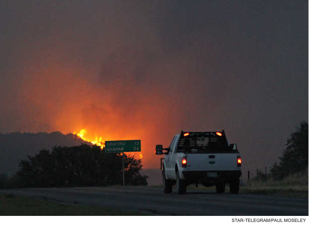 West Texas Wildfires